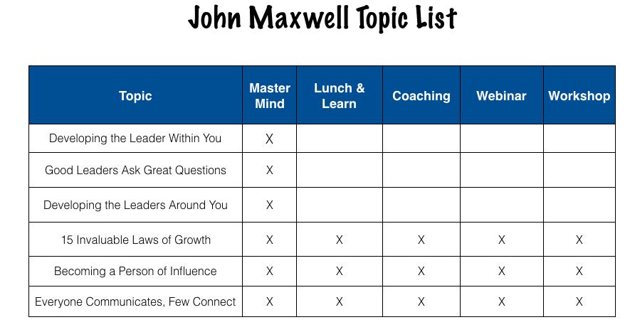JMT Topic List